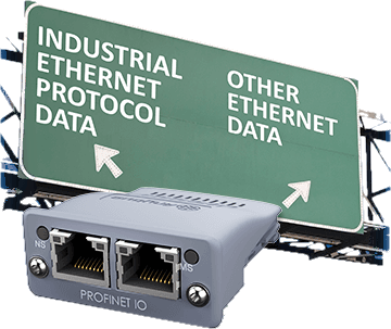 Anybus CompactCom 40-serie Transparent Ethernet